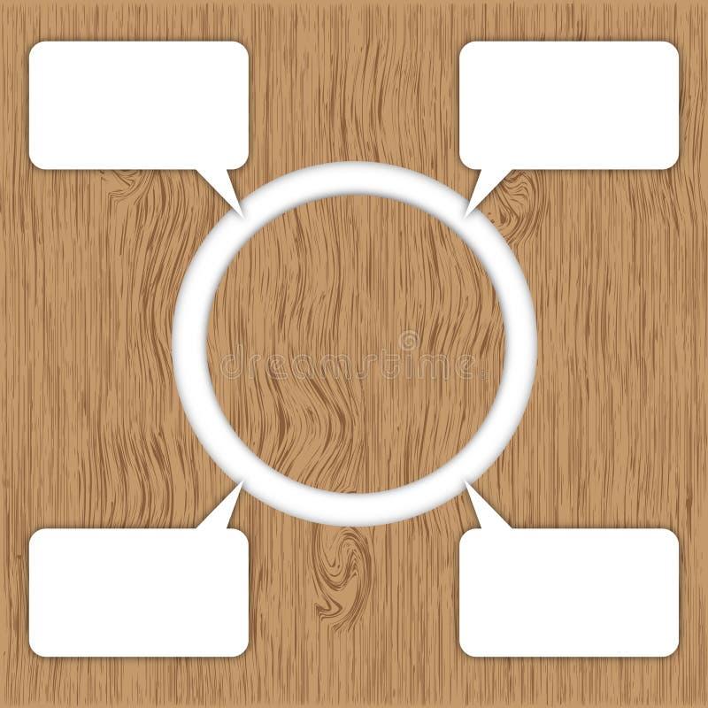 Diagramme d'idées de cercle illustration de vecteur