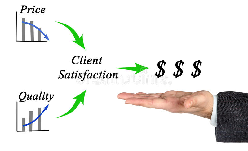 Diagramme d'obtenir le bénéfice illustration stock