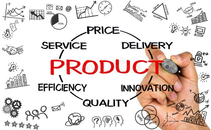 Diagramme de concept de produit photo stock