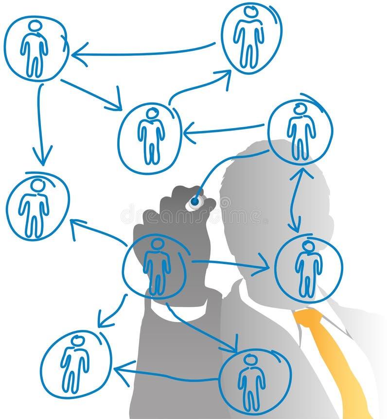 Diagramme de gens de gestionnaire de ressources humaines d'affaires illustration de vecteur