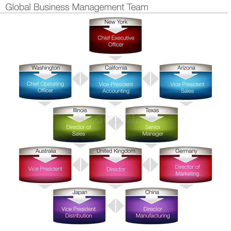 Diagramme de gestion d'entreprise globale illustration libre de droits