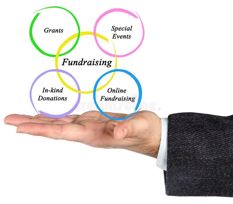 Diagramme de la collecte de fonds photos libres de droits