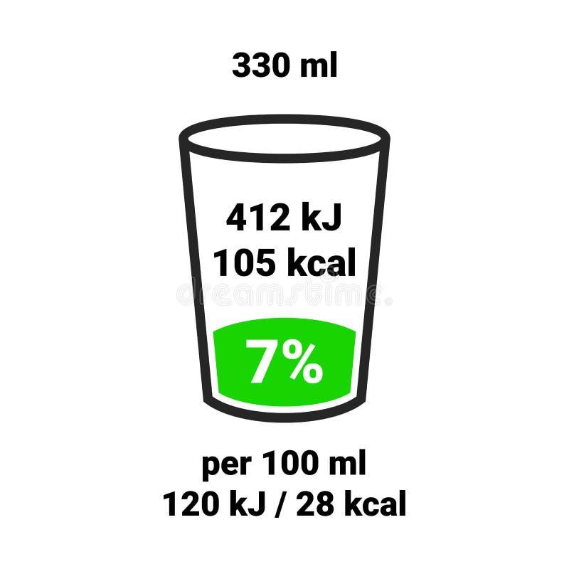 Diagramme de label de valeur nutritive de Drinl Directive de boisson de l'information de vecteur illustration de vecteur