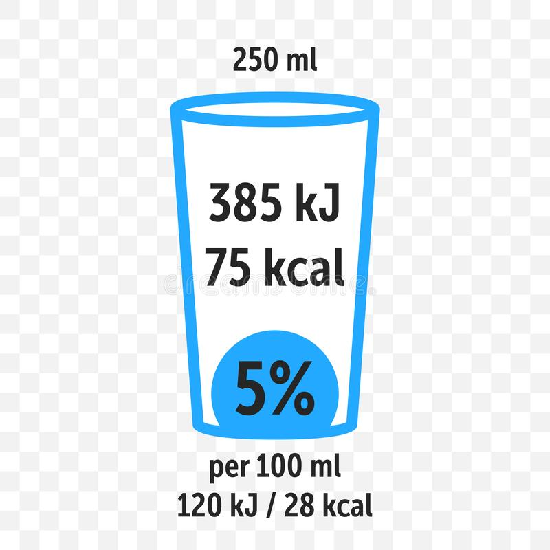 Diagramme de label de valeur nutritive de Drinl Directive de boisson de l'information de vecteur illustration stock