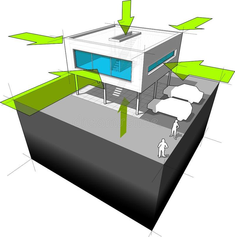 Diagramme de prise de la chaleur/énergie illustration de vecteur