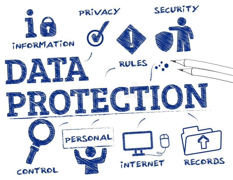 Diagramme de protection des données illustration stock