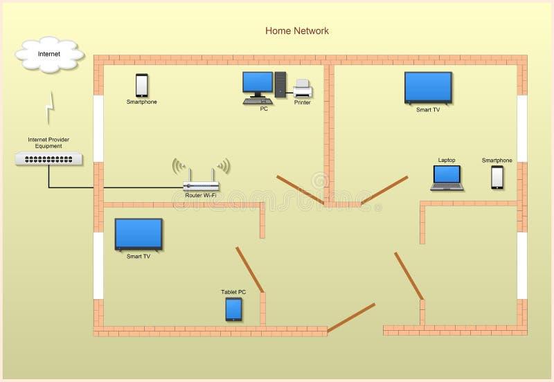Diagramme de réseau à la maison avec les dispositifs, bâtiments sur le fond d'or image libre de droits