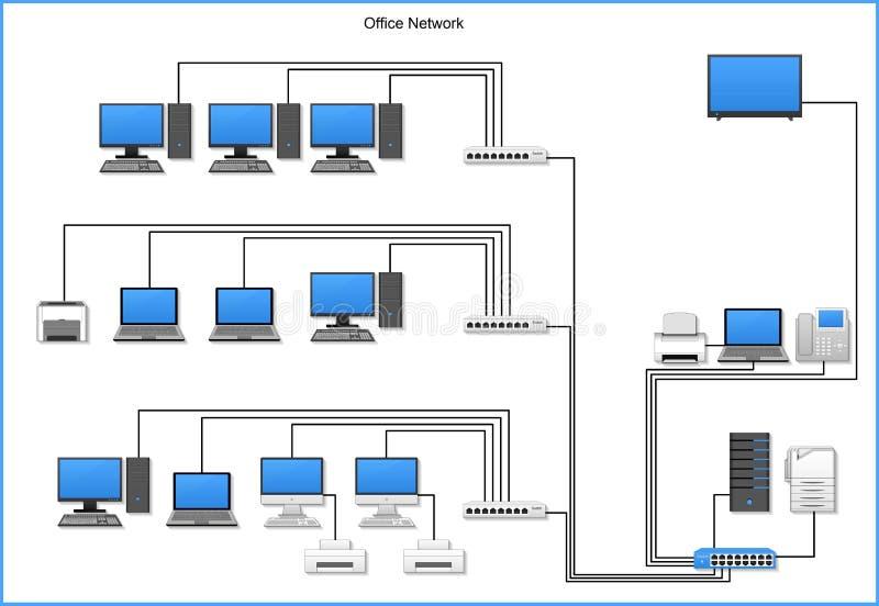 Diagramme de réseau de bureau avec les dispositifs, bâtiments sur le fond blanc photographie stock