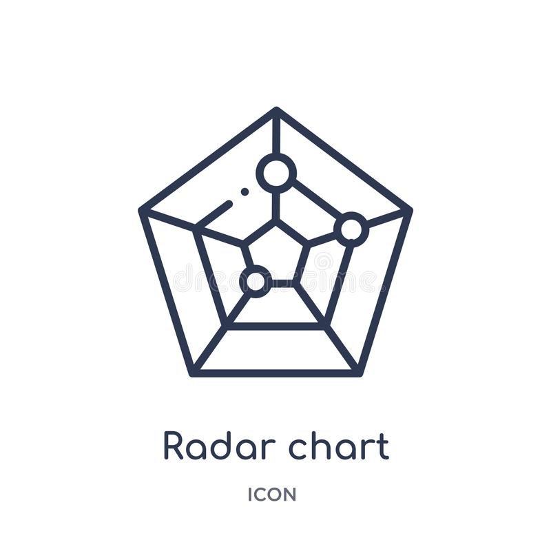 diagramme de radar avec l'icône de pentagone de la collection d'ensemble d'interface utilisateurs Ligne mince diagramme de radar  illustration libre de droits