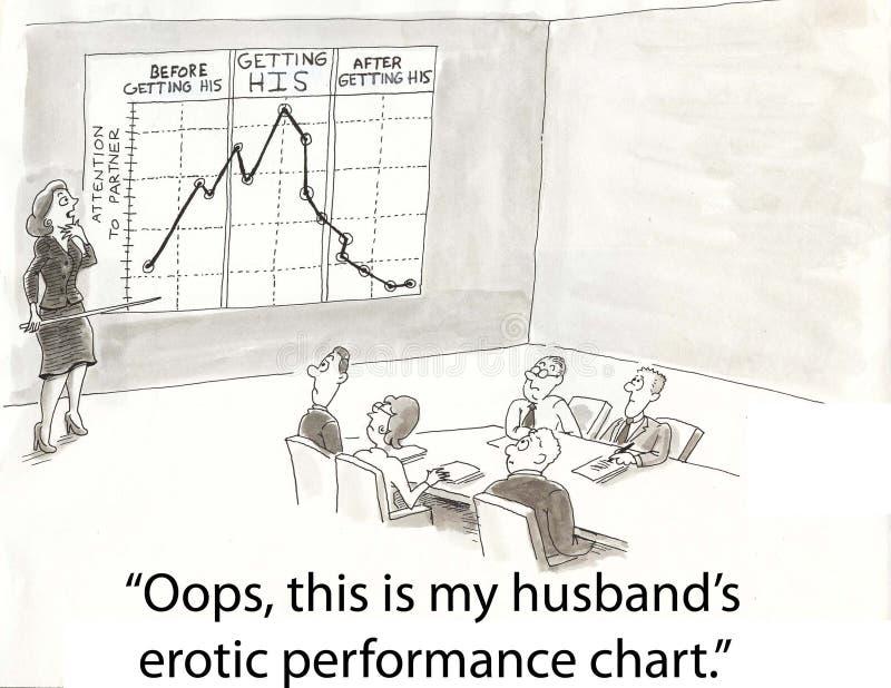 Diagramme de rendement érotique images stock