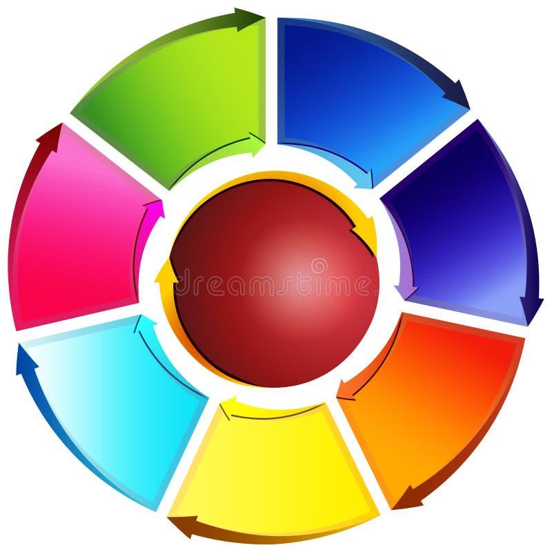 Diagramme de roue de flèche directionnelle illustration libre de droits
