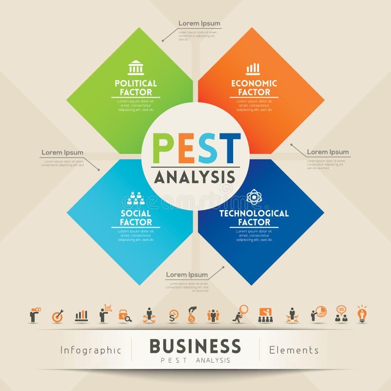 Diagramme de stratégie d'analyse de PARASITE illustration stock