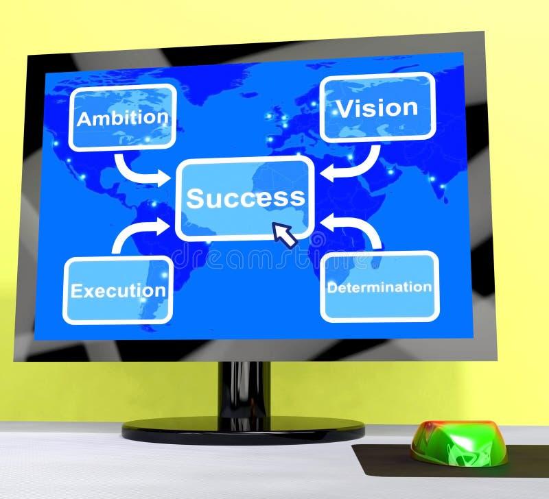 Diagramme de succès montrant la vision et la détermination illustration de vecteur