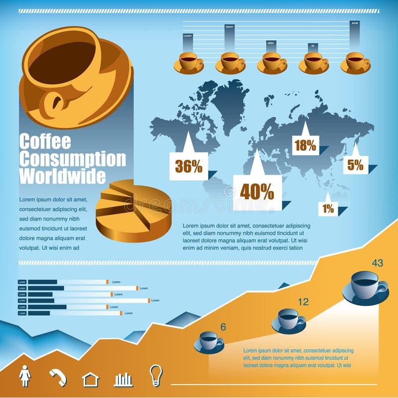 Diagramme de Web d'Infographic de consommation de café illustration libre de droits