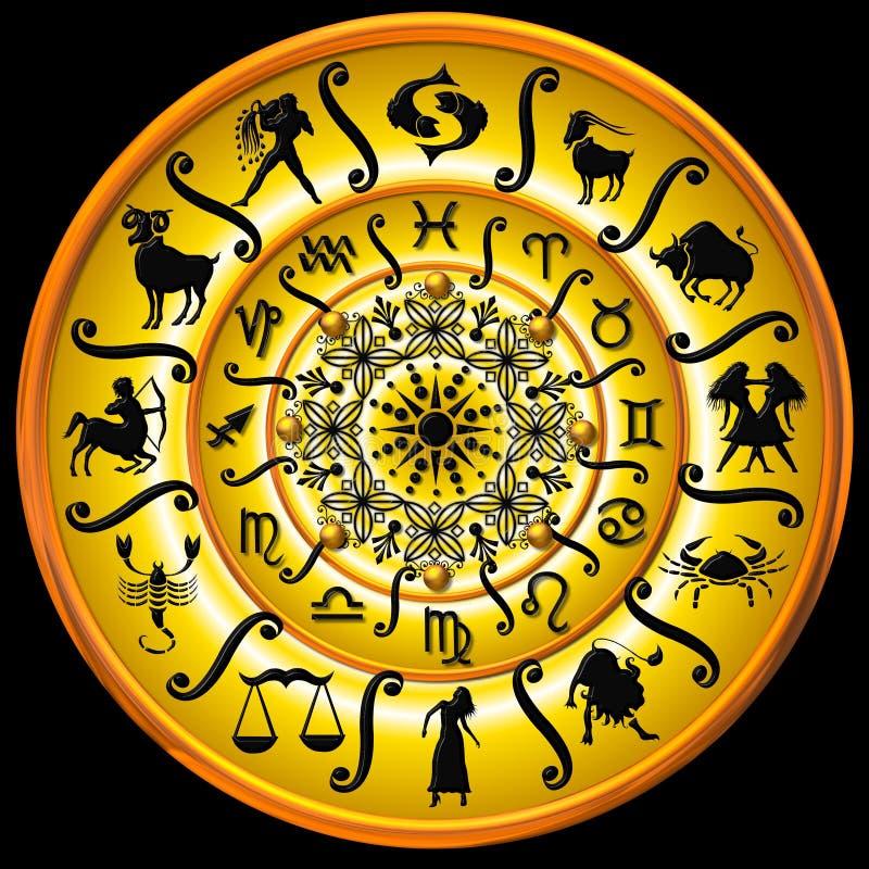 Diagramme de zodiaque en jaune illustration de vecteur