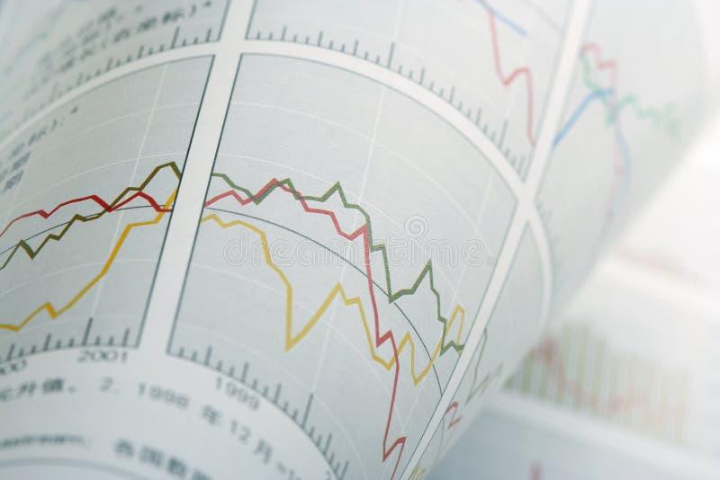 Diagramme financier de Turnup photo stock