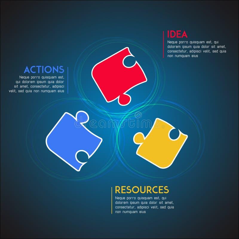 Diagramme infographic d'actions de ressources d'idée illustration de vecteur