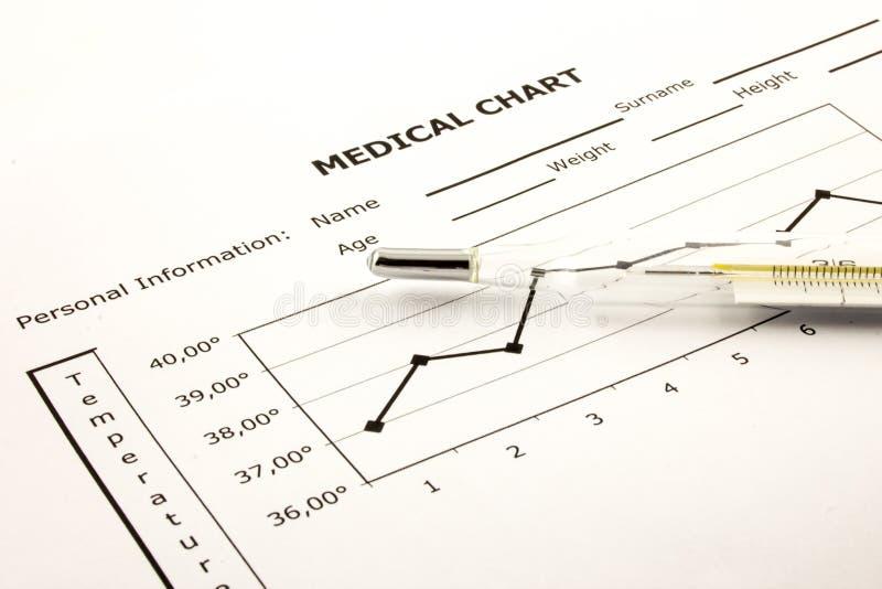 Diagramme médical avec le thermomètre image stock