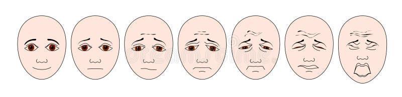 Diagramme pédiatrique de douleur de visages illustration libre de droits