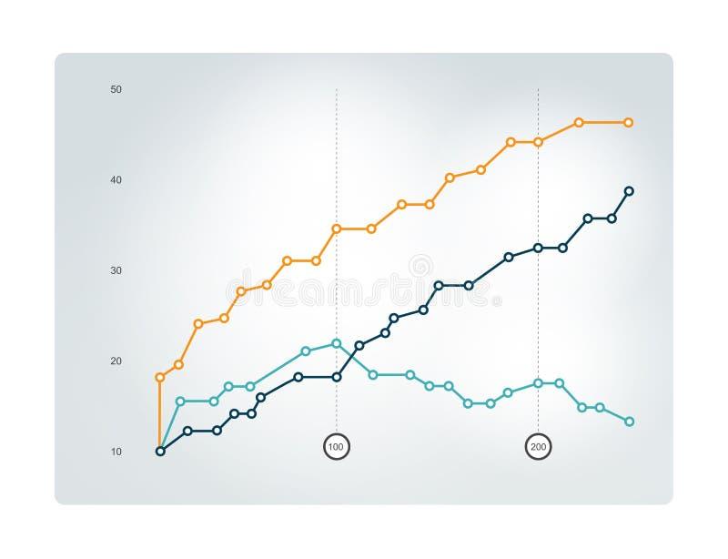 Diagramme plat Graphe linéaire Simplement couleur editable illustration stock