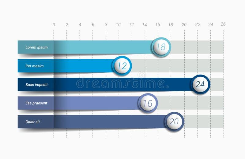 Diagramme plat, graphique Couleur simplement bleue editable illustration stock