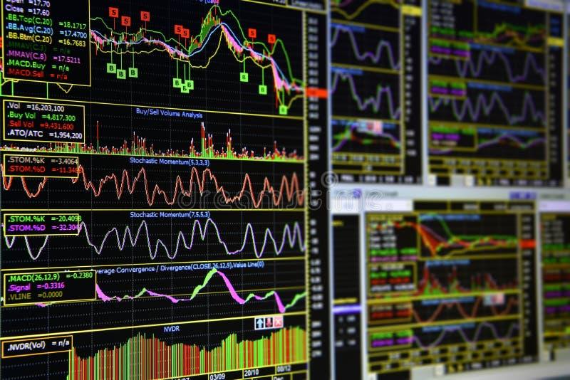 Diagramme von Finanzinstrumenten stockbild