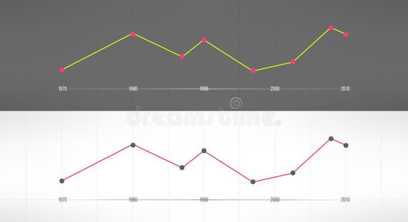 Diagrammes économiques de graphiques de finances de vecteur marché illustration stock