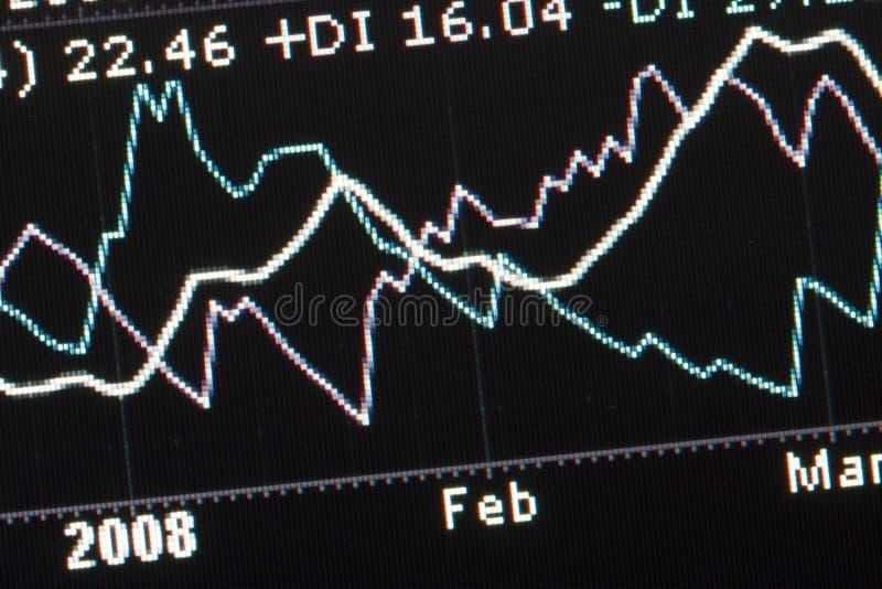 Diagrammes de données sur l'ordinateur image stock