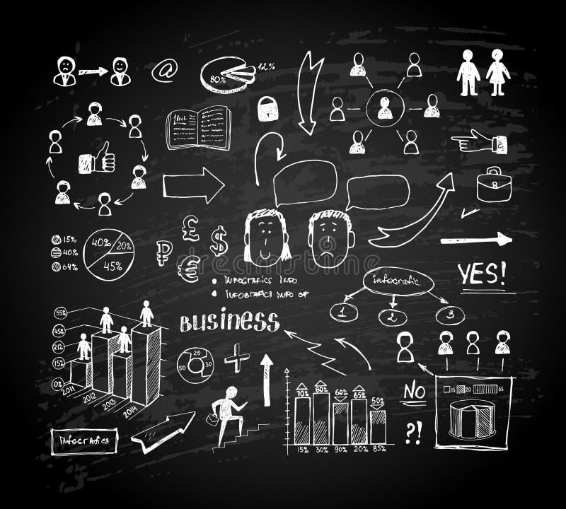 Diagrammes de griffonnage de panneau de craie illustration libre de droits