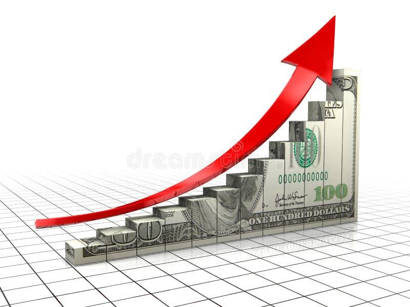 Diagrammes du dollar illustration de vecteur