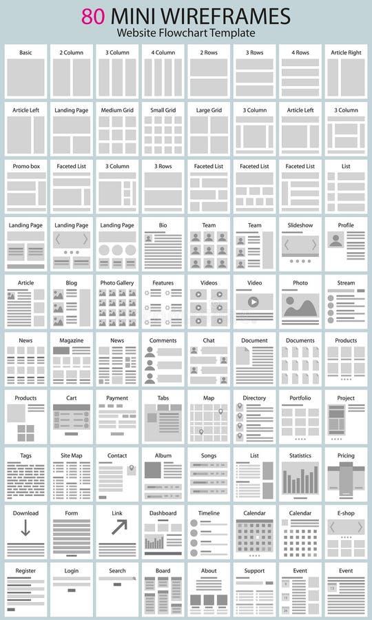 diagrammes et wireframes de déroulement des opérations de site Web illustration libre de droits