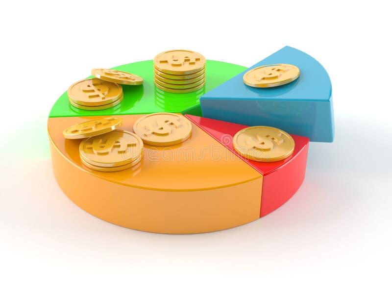 diagrammet coins pien vektor illustrationer