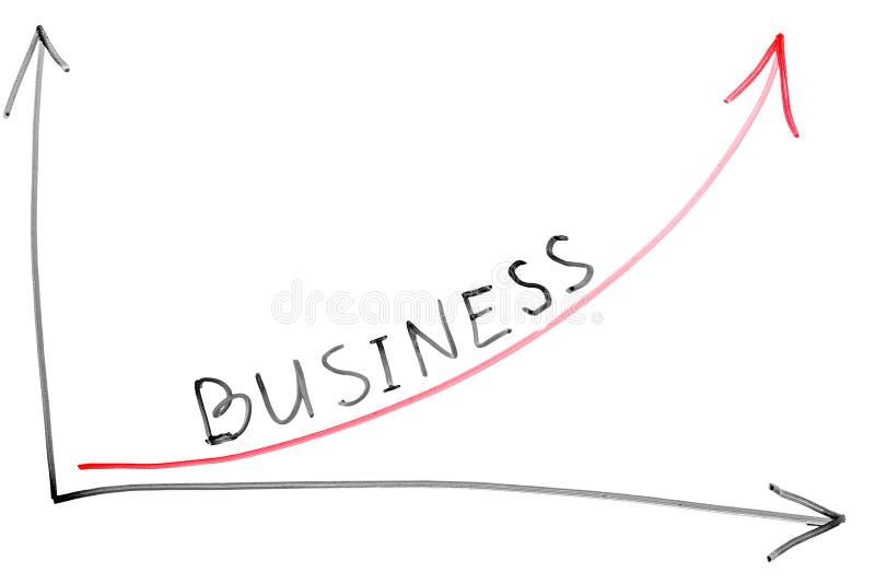 Diagrammmarkierungswirtschaftliche entwicklung erfolgreich lizenzfreie stockbilder
