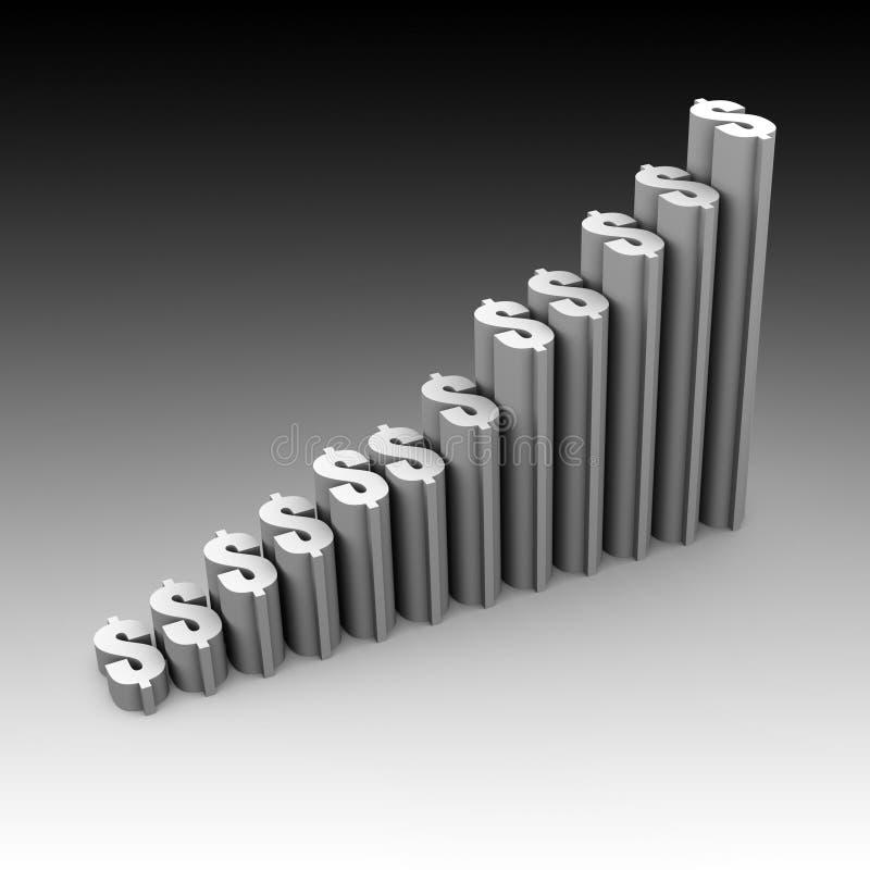Diagrammwachstum (Zeichen des Geldes) lizenzfreie abbildung