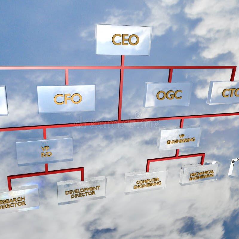 diagramorganisationssky royaltyfri illustrationer