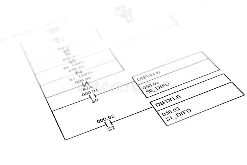 diagramschema arkivbilder
