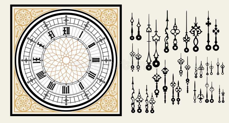 Dial de reloj del vintage con las manos del sistema en el estilo victoriano Plantilla editable del vector ilustración del vector