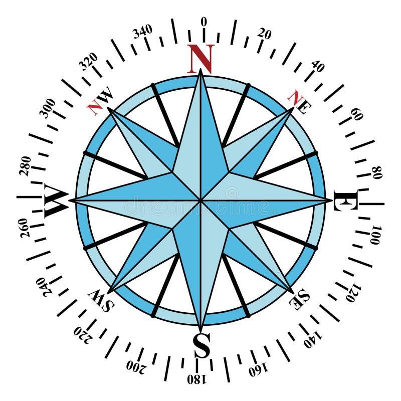 Dial del compás ilustración del vector