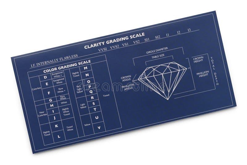 Diamond Grading Chart stockbilder