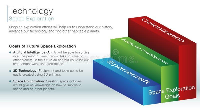 Diapositiva de la información de la exploración espacial stock de ilustración