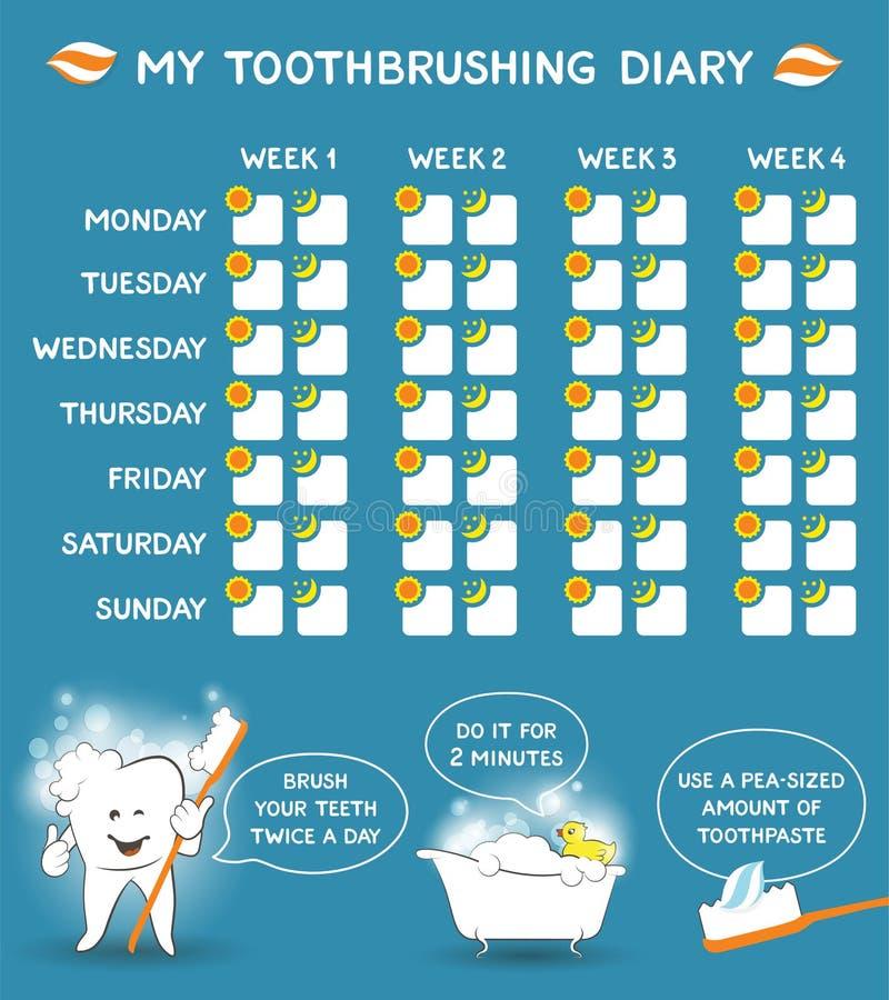 Diario di Toothbrushing con consiglio dentario per i bambini, pianificatore di stomatologia per i bambini Insegna di cura del den illustrazione di stock