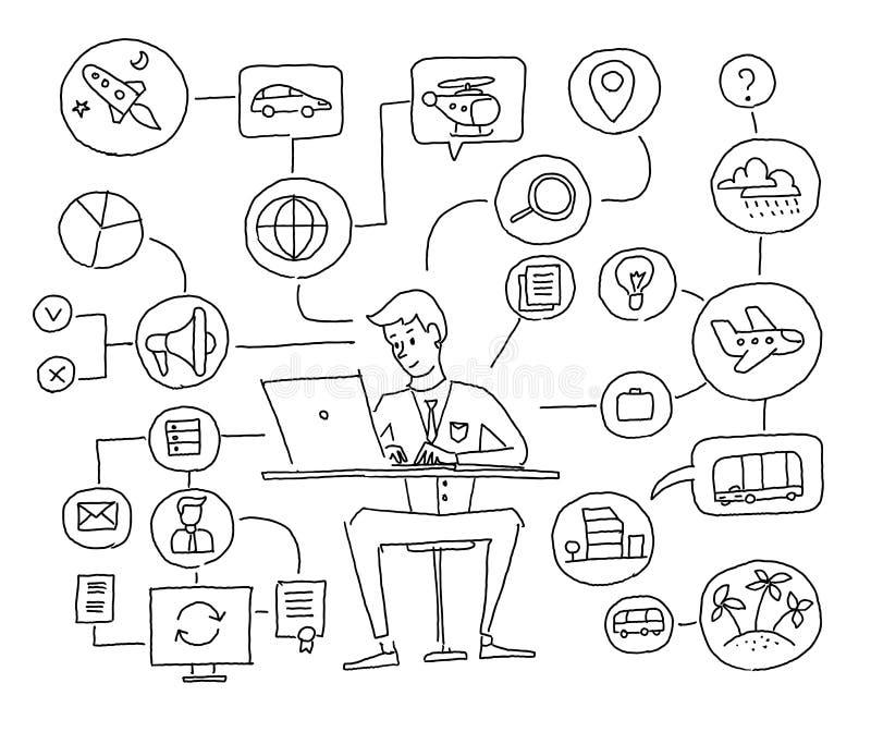 Dibujo de esquema del bosquejo El hombre está planeando viaje Agente de viajes Pensamientos sobre el camino, centro turístico pla libre illustration