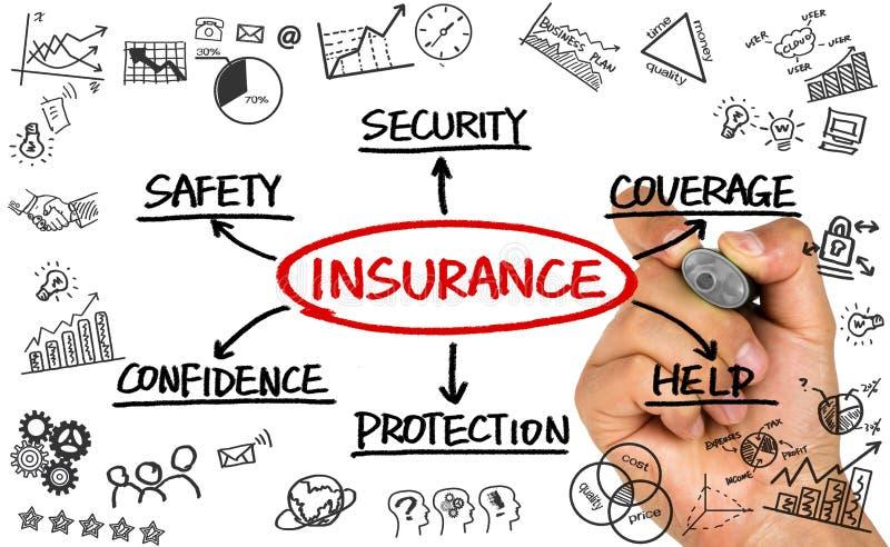 Dibujo de la mano del organigrama del seguro en whiteboard imagen de archivo