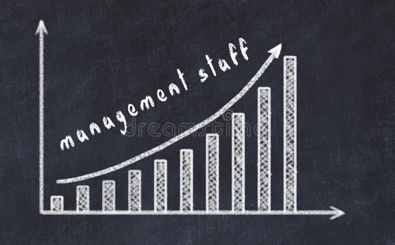 Dibujo de la pizarra del gráfico de negocio cada vez mayor con el personal de la gestión para arriba de la flecha y de la inscrip ilustración del vector