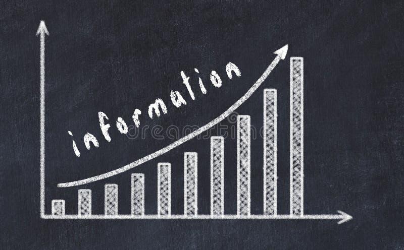 Dibujo de la pizarra del gráfico de negocio cada vez mayor con la información para arriba de la flecha y de la inscripción stock de ilustración