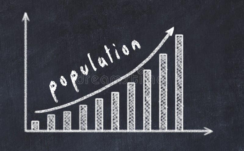 Dibujo de la pizarra del gráfico de negocio cada vez mayor con la población para arriba de la flecha y de la inscripción ilustración del vector
