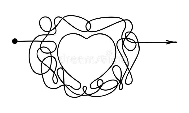 Dibujo lineal continuo del corazón Ejemplo minimalista del vector blanco y negro Concepto del amor hecho de una línea stock de ilustración