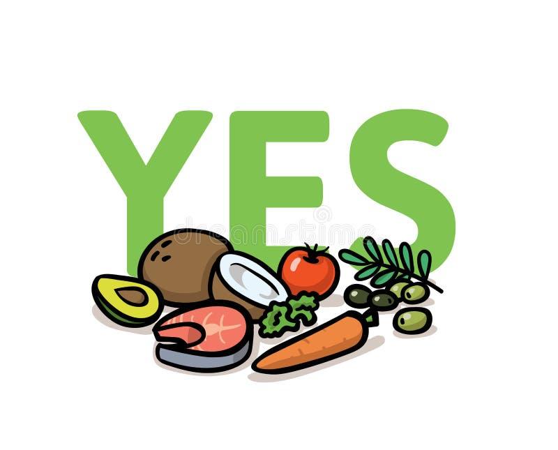 Dica sì allo stile di vita sano Scelta sana dell'alimento Illustrazione piana di vettore Isolato su priorità bassa bianca illustrazione vettoriale