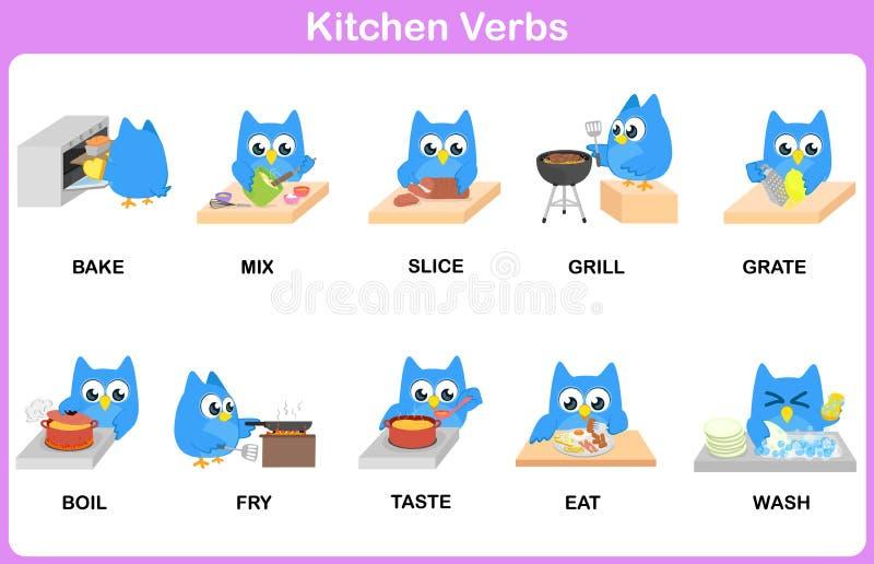 Diccionario de la imagen de los verbos de la cocina para los niños ilustración del vector