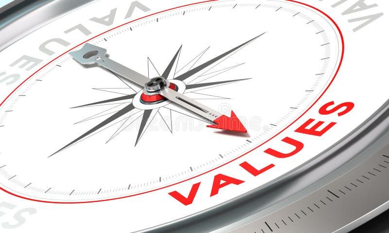 Dichiarazione della società, valori illustrazione di stock